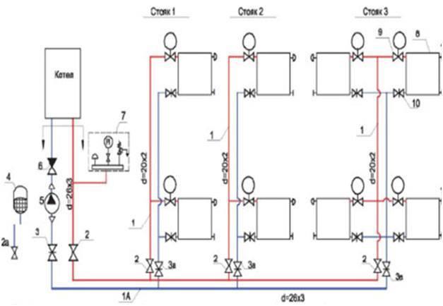 Схема двухконтурной системы отопления Междуреченск. Услуги сантехнические.